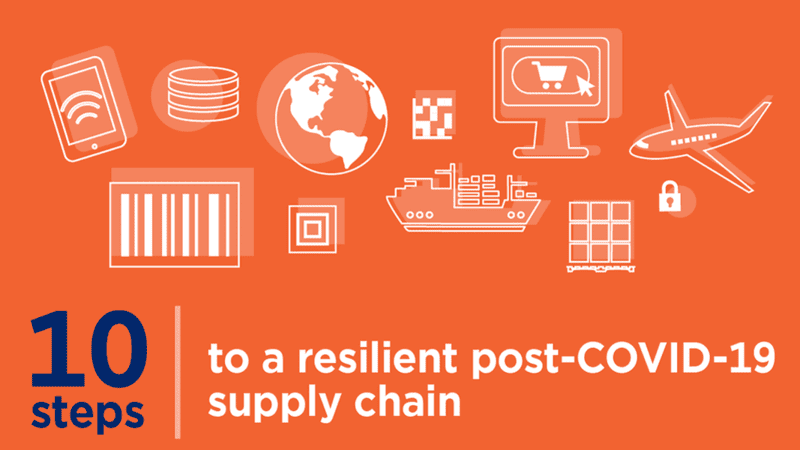 resilient post covid-19 supply chain