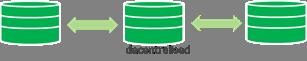 3.3 Managing traceability data - Image 8