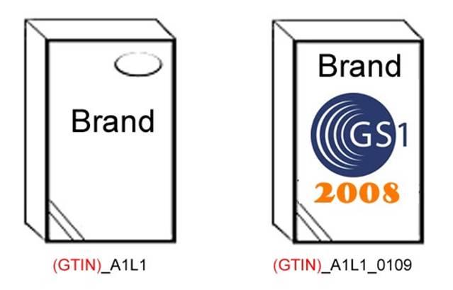 3.2 GTIN based file naming - Image 5