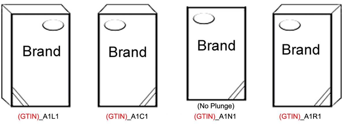 3.2 GTIN based file naming - Image 2