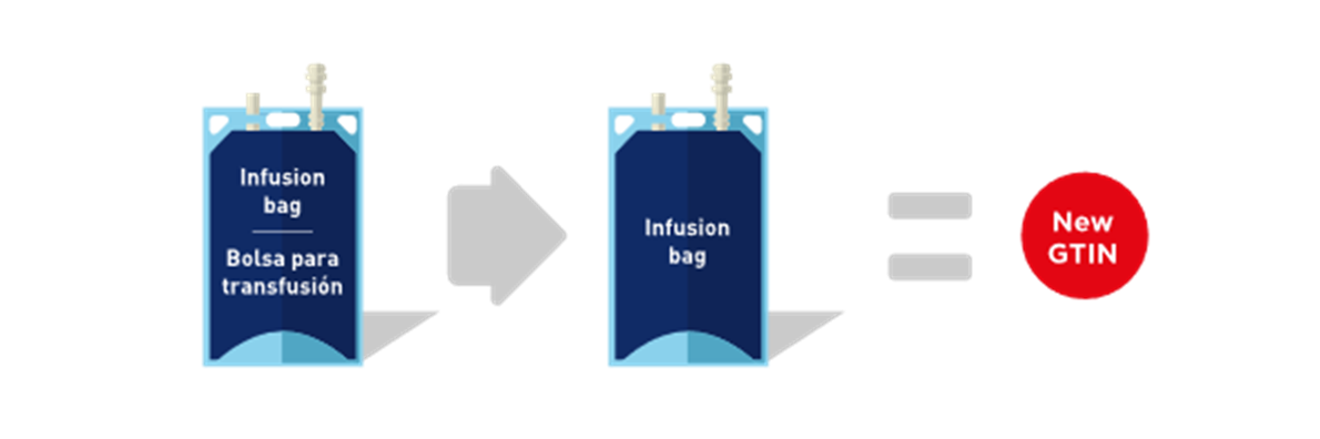 2.1 New product introduction - Image 1
