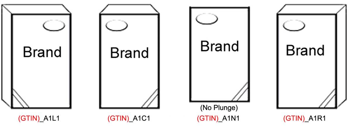 3.2 GTIN based file naming - Image 1