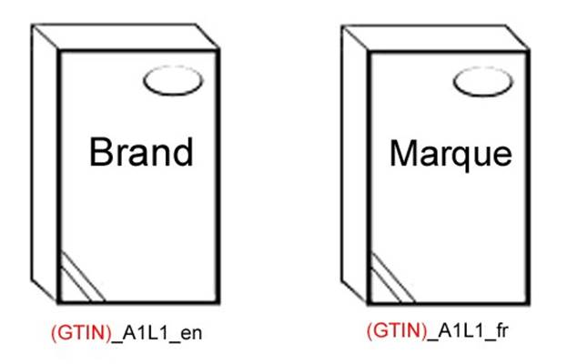 3.2 GTIN based file naming - Image 3