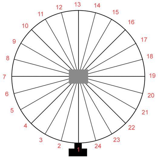 5.1 360°/3D Image meta-data - Image 0