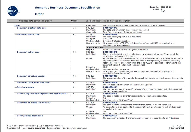 4.1 Overview of the GS1 Semantic Model Methodology for EDI Standard - Image 7