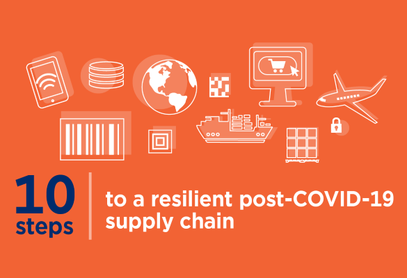 Global Data Standards to a resilient supply chain