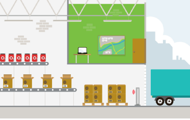 GS1 and IoT in Retail